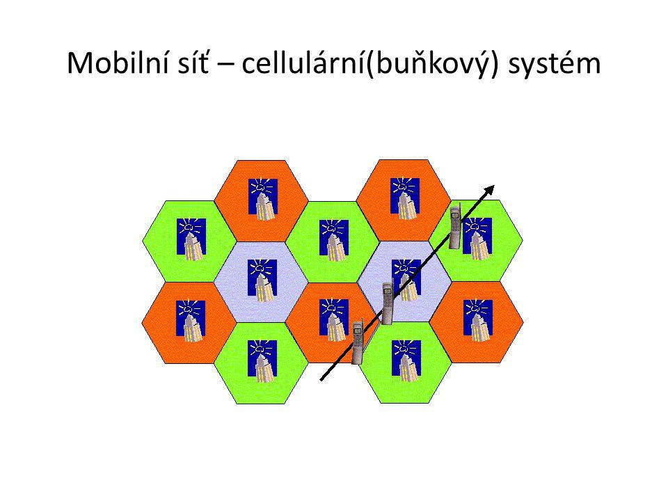 Standardy mobilních telefonů 0G - zkratka pro 0.