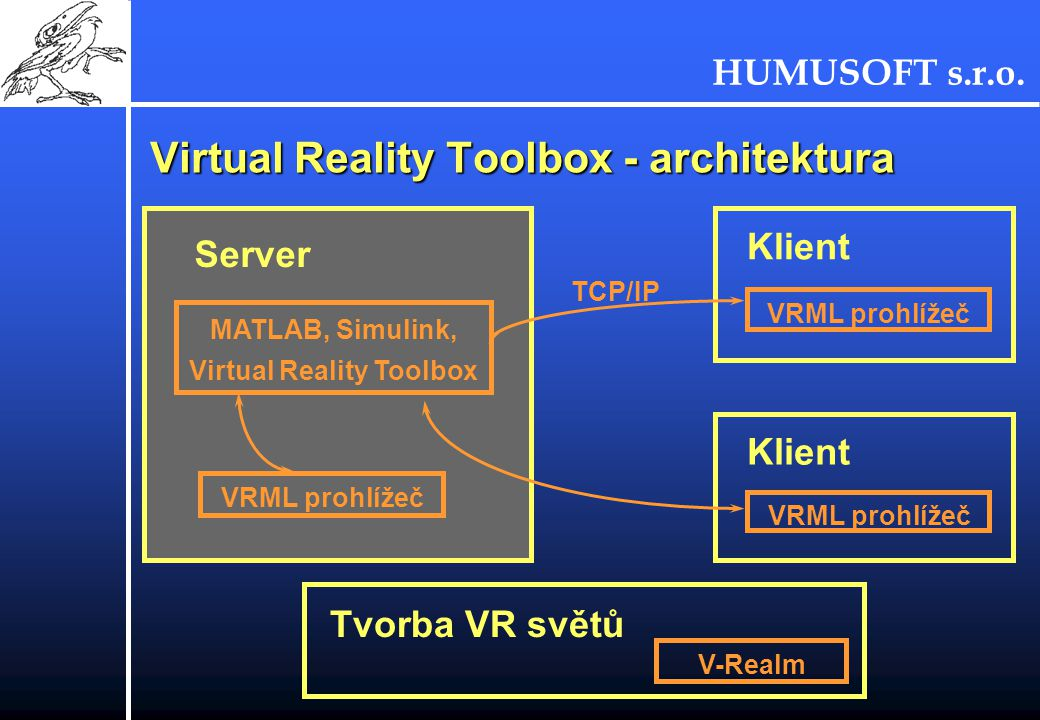 HUMUSOFT s.r.o. Virtual Reality Toolbox - architektura Server MATLAB, Simulink, Virtual Reality Toolbox VRML prohlížeč Klient VRML prohlížeč TCP/IP Kl
