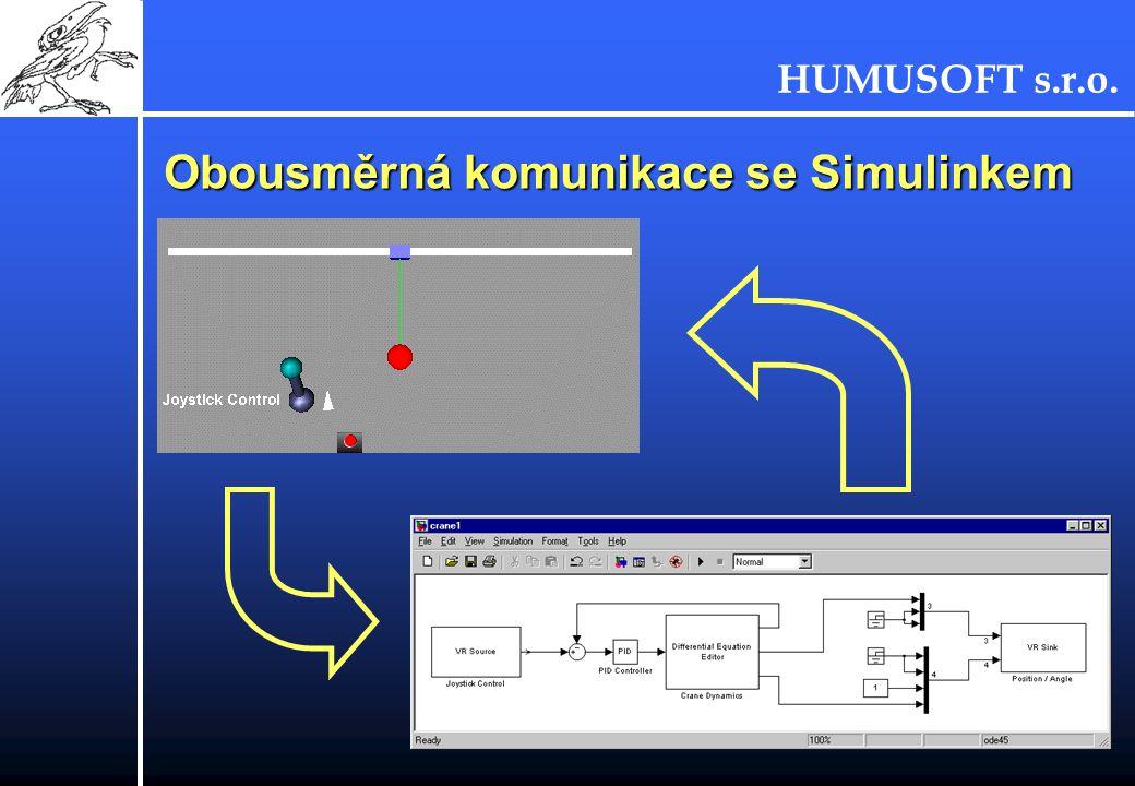 HUMUSOFT s.r.o. Obousměrná komunikace se Simulinkem