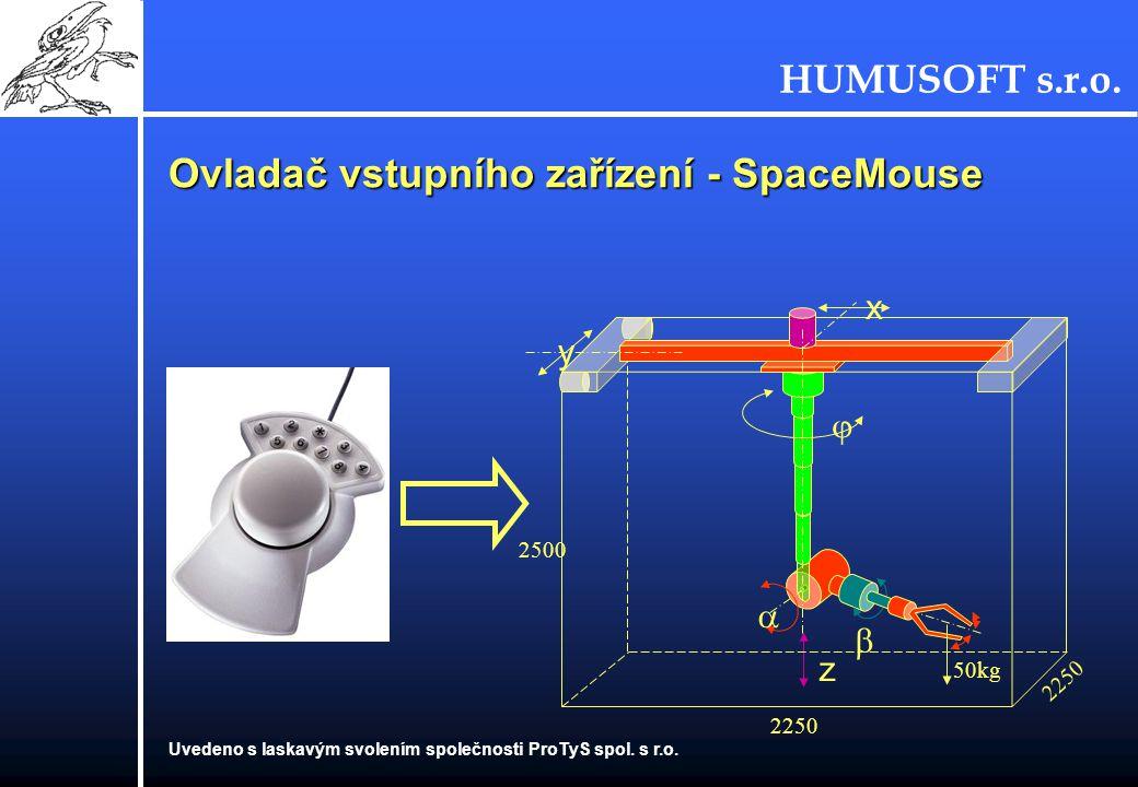 HUMUSOFT s.r.o. Ovladač vstupního zařízení - SpaceMouse 2250 x y z    2500 2250 50kg Uvedeno s laskavým svolením společnosti ProTyS spol. s r.o.