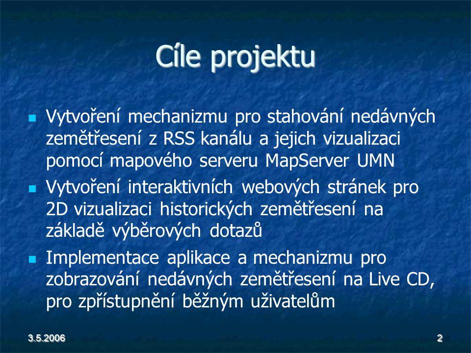 3.5.20062 Cíle projektu Vytvoření mechanizmu pro stahování nedávných zemětřesení z RSS kanálu a jejich vizualizaci pomocí mapového serveru MapServer UMN Vytvoření interaktivních webových stránek pro 2D vizualizaci historických zemětřesení na základě výběrových dotazů Implementace aplikace a mechanizmu pro zobrazování nedávných zemětřesení na Live CD, pro zpřístupnění běžným uživatelům