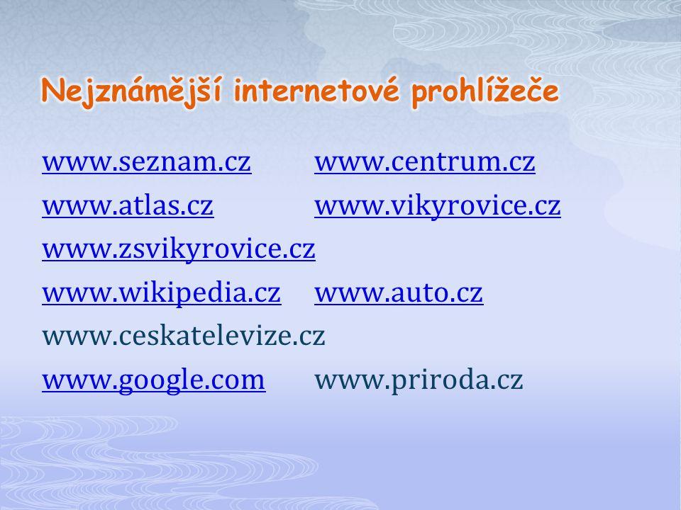 http - je zkratka protokolu, které používají počítače mezi sebou www – označuje typ služby internetu google – doména druhé úrovně, držitel domény si může vybrat jakékoliv – je to krátký výstižný název com – doména první úrovně cz – národní doména (stát) com – komerční servery