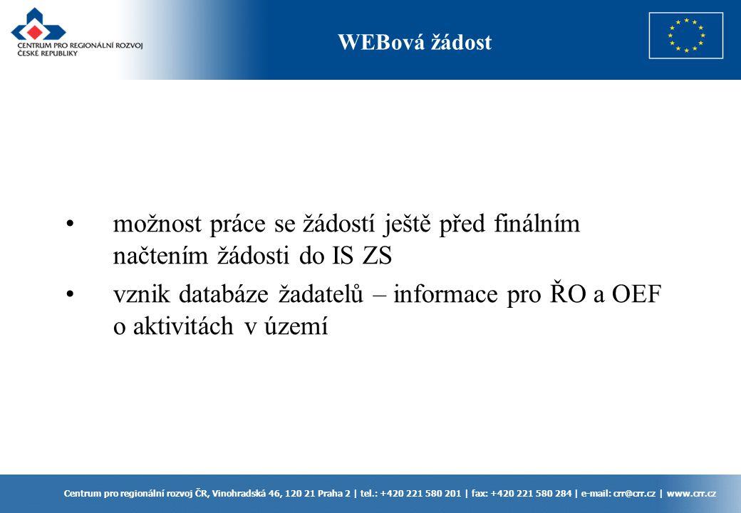 Centrum pro regionální rozvoj ČR, Vinohradská 46, 120 21 Praha 2 | tel.: +420 221 580 201 | fax: +420 221 580 284 | e-mail: crr@crr.cz | www.crr.cz mo