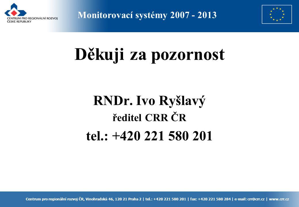 Centrum pro regionální rozvoj ČR, Vinohradská 46, 120 21 Praha 2 | tel.: +420 221 580 201 | fax: +420 221 580 284 | e-mail: crr@crr.cz | www.crr.cz Dě
