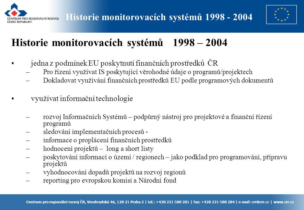 Historie monitorovacích systémů 1998 - 2004 Centrum pro regionální rozvoj ČR, Vinohradská 46, 120 21 Praha 2 | tel.: +420 221 580 201 | fax: +420 221