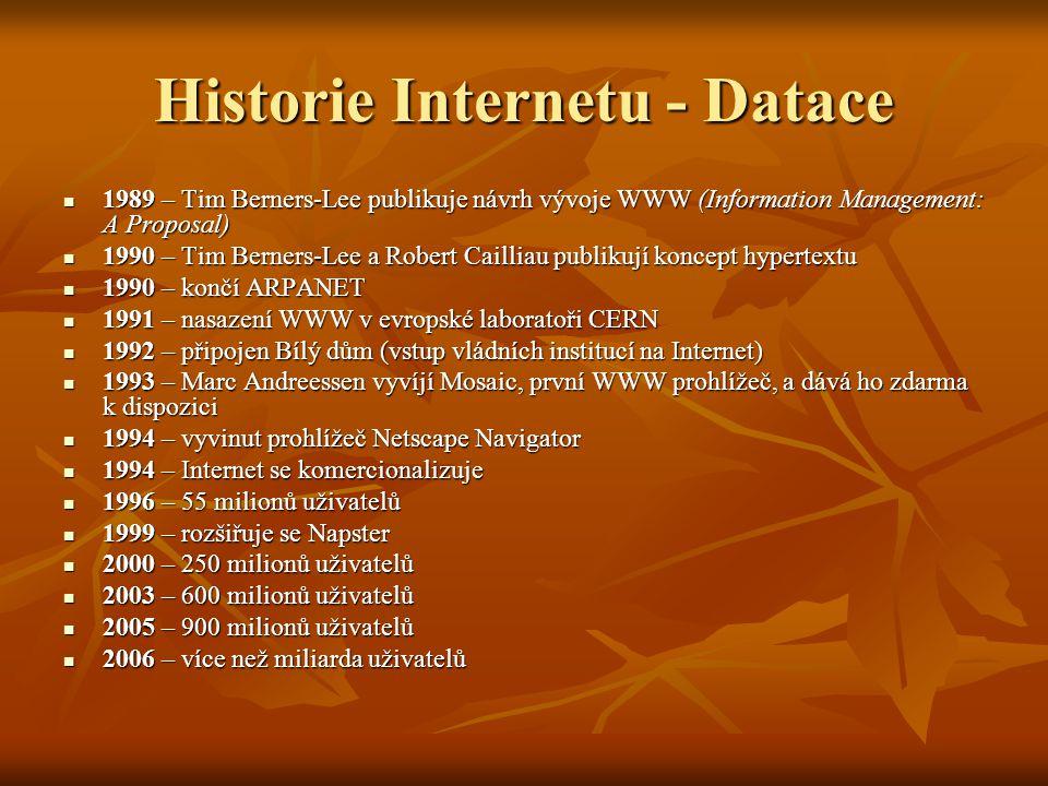 Historie Internetu - Datace 1989 – Tim Berners-Lee publikuje návrh vývoje WWW (Information Management: A Proposal) 1989 – Tim Berners-Lee publikuje ná