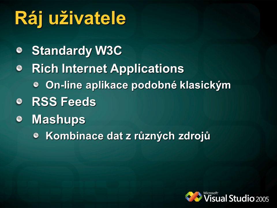 Ráj uživatele Standardy W3C Rich Internet Applications On-line aplikace podobné klasickým RSS Feeds Mashups Kombinace dat z různých zdrojů