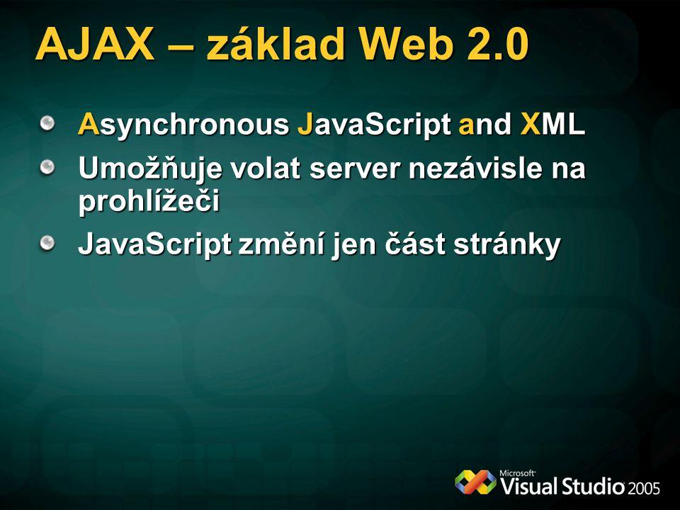 AJAX – základ Web 2.0 Asynchronous JavaScript and XML Umožňuje volat server nezávisle na prohlížeči JavaScript změní jen část stránky