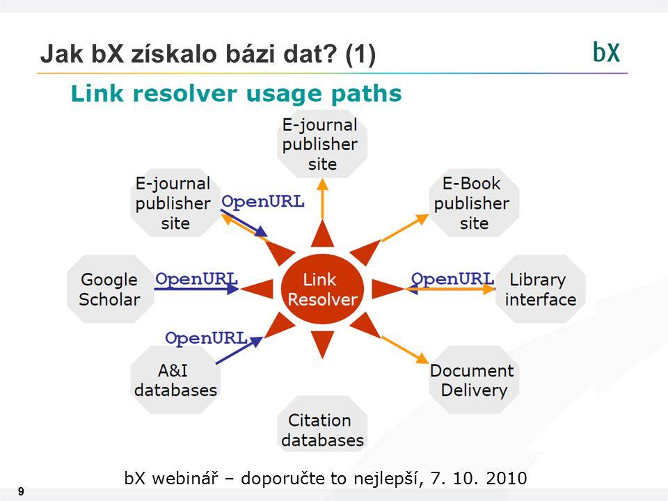 10 bX webinář – doporučte to nejlepší, 7. 10. 2010 Jak bX získalo bázi dat? (2)