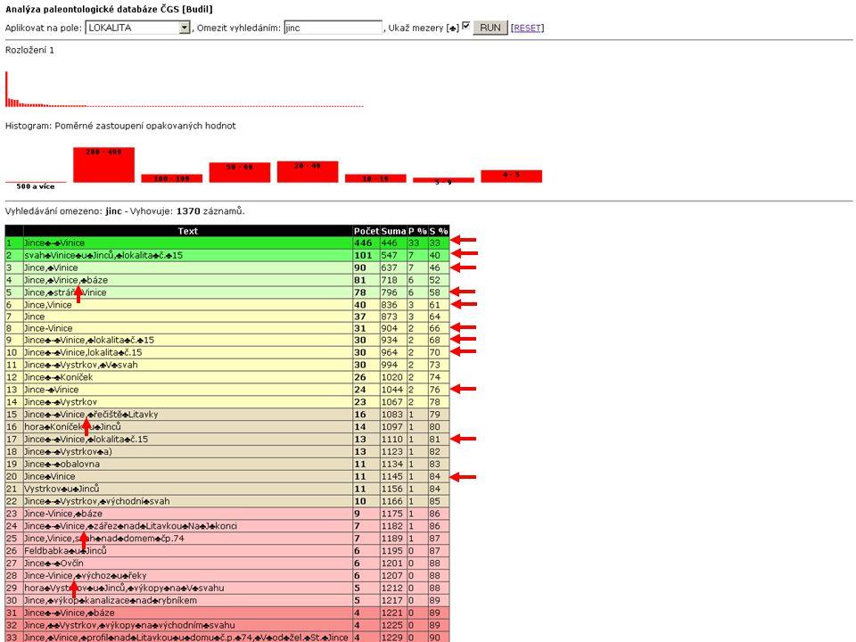 17 Příspěvek byl podpořen projektem VaV DE08P04OMG002