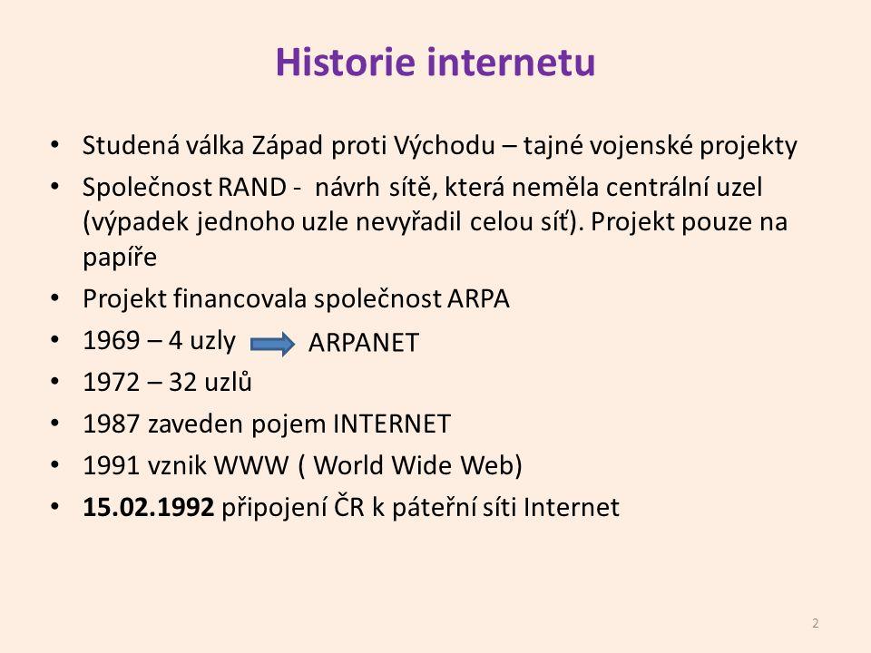 Historie internetu Studená válka Západ proti Východu – tajné vojenské projekty Společnost RAND - návrh sítě, která neměla centrální uzel (výpadek jednoho uzle nevyřadil celou síť).