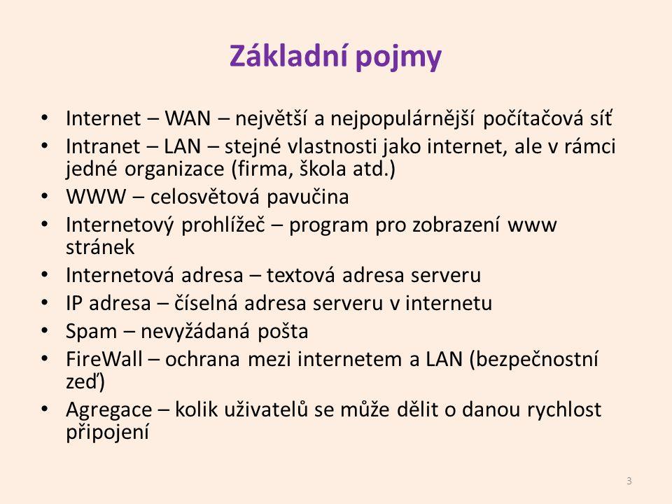 Základní pojmy Internet – WAN – největší a nejpopulárnější počítačová síť Intranet – LAN – stejné vlastnosti jako internet, ale v rámci jedné organizace (firma, škola atd.) WWW – celosvětová pavučina Internetový prohlížeč – program pro zobrazení www stránek Internetová adresa – textová adresa serveru IP adresa – číselná adresa serveru v internetu Spam – nevyžádaná pošta FireWall – ochrana mezi internetem a LAN (bezpečnostní zeď) Agregace – kolik uživatelů se může dělit o danou rychlost připojení 3