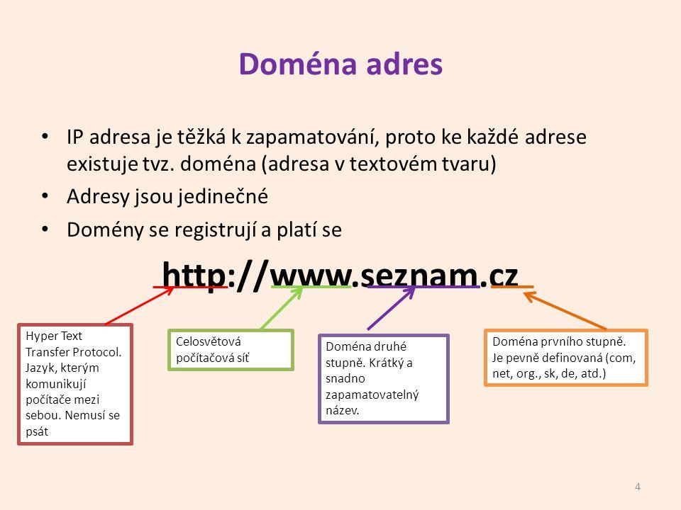 Doména adres IP adresa je těžká k zapamatování, proto ke každé adrese existuje tvz.