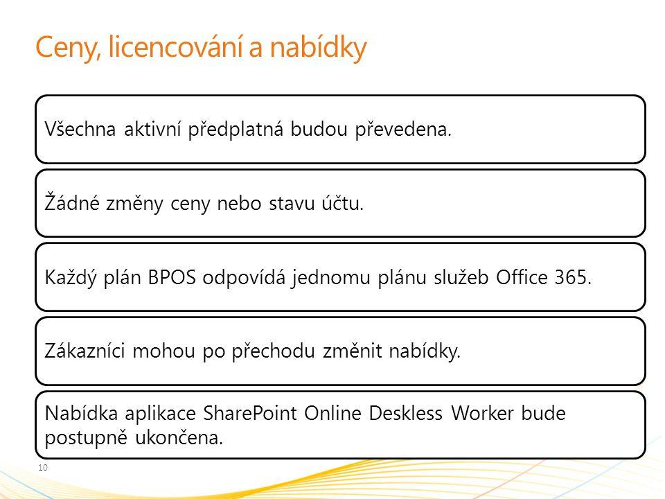 Ceny, licencování a nabídky Všechna aktivní předplatná budou převedena.Žádné změny ceny nebo stavu účtu.Každý plán BPOS odpovídá jednomu plánu služeb Office 365.Zákazníci mohou po přechodu změnit nabídky.