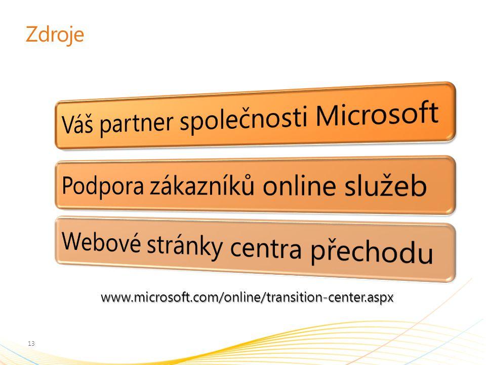 Zdroje 13 www.microsoft.com/online/transition-center.aspx