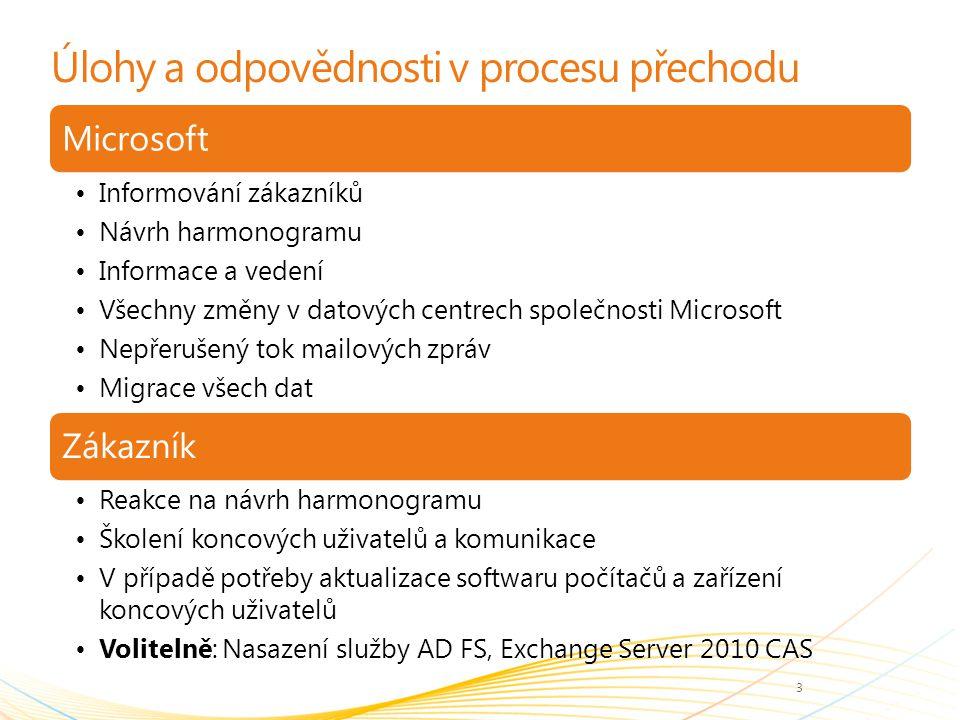 Úlohy a odpovědnosti v procesu přechodu Microsoft Informování zákazníků Návrh harmonogramu Informace a vedení Všechny změny v datových centrech společnosti Microsoft Nepřerušený tok mailových zpráv Migrace všech dat Zákazník Reakce na návrh harmonogramu Školení koncových uživatelů a komunikace V případě potřeby aktualizace softwaru počítačů a zařízení koncových uživatelů Volitelně: Nasazení služby AD FS, Exchange Server 2010 CAS 3