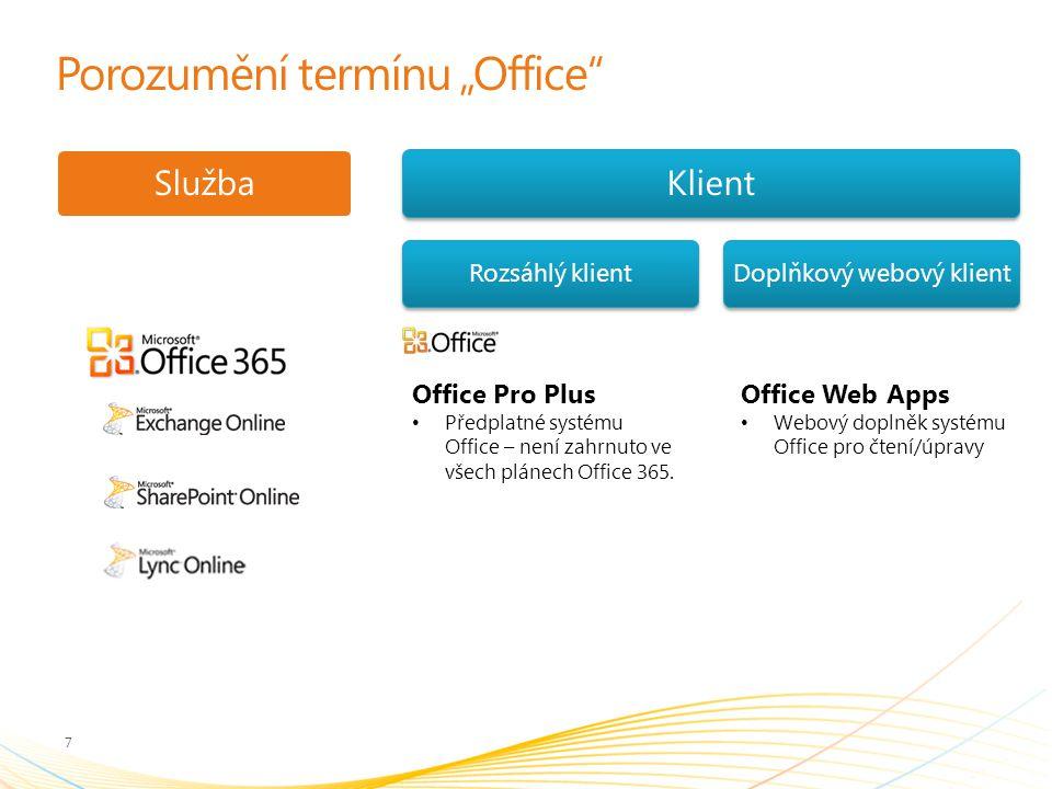 """Porozumění termínu """"Office 7 SlužbaKlient Rozsáhlý klientDoplňkový webový klient Office Web Apps Webový doplněk systému Office pro čtení/úpravy Office Pro Plus Předplatné systému Office – není zahrnuto ve všech plánech Office 365."""