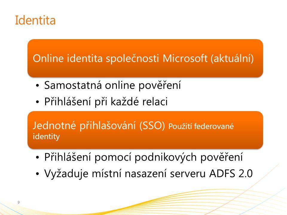 Identita 9 Online identita společnosti Microsoft (aktuální) Samostatná online pověření Přihlášení při každé relaci Jednotné přihlašování (SSO) Použití federované identity Přihlášení pomocí podnikových pověření Vyžaduje místní nasazení serveru ADFS 2.0