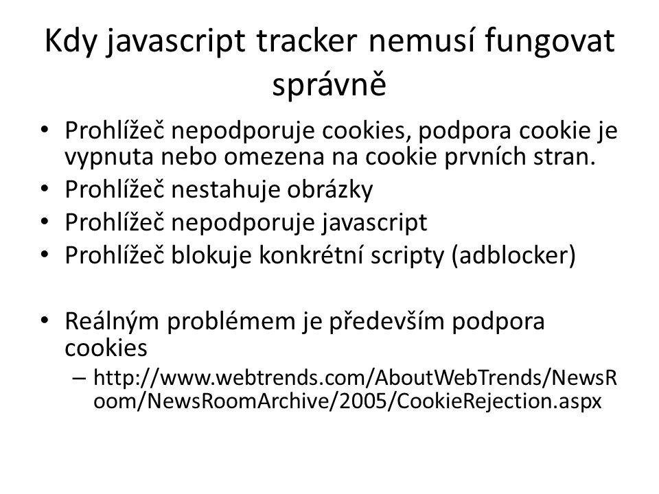 Kdy javascript tracker nemusí fungovat správně Prohlížeč nepodporuje cookies, podpora cookie je vypnuta nebo omezena na cookie prvních stran.