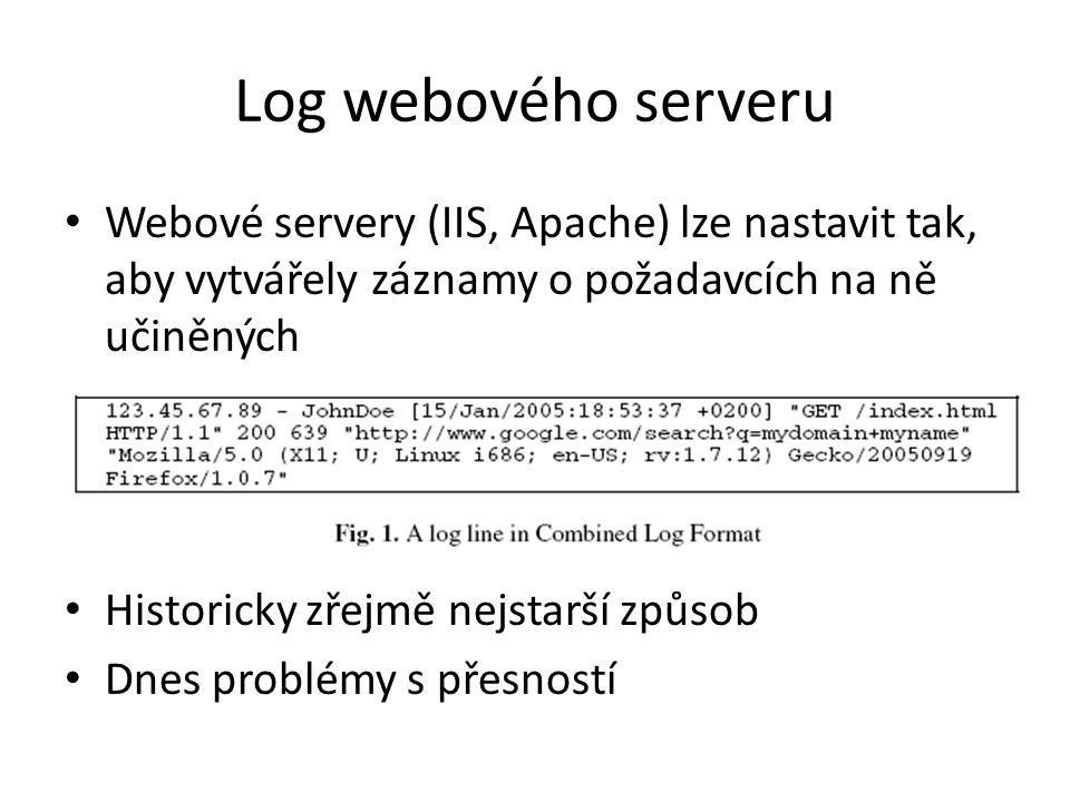 Log webového serveru Webové servery (IIS, Apache) lze nastavit tak, aby vytvářely záznamy o požadavcích na ně učiněných Historicky zřejmě nejstarší způsob Dnes problémy s přesností
