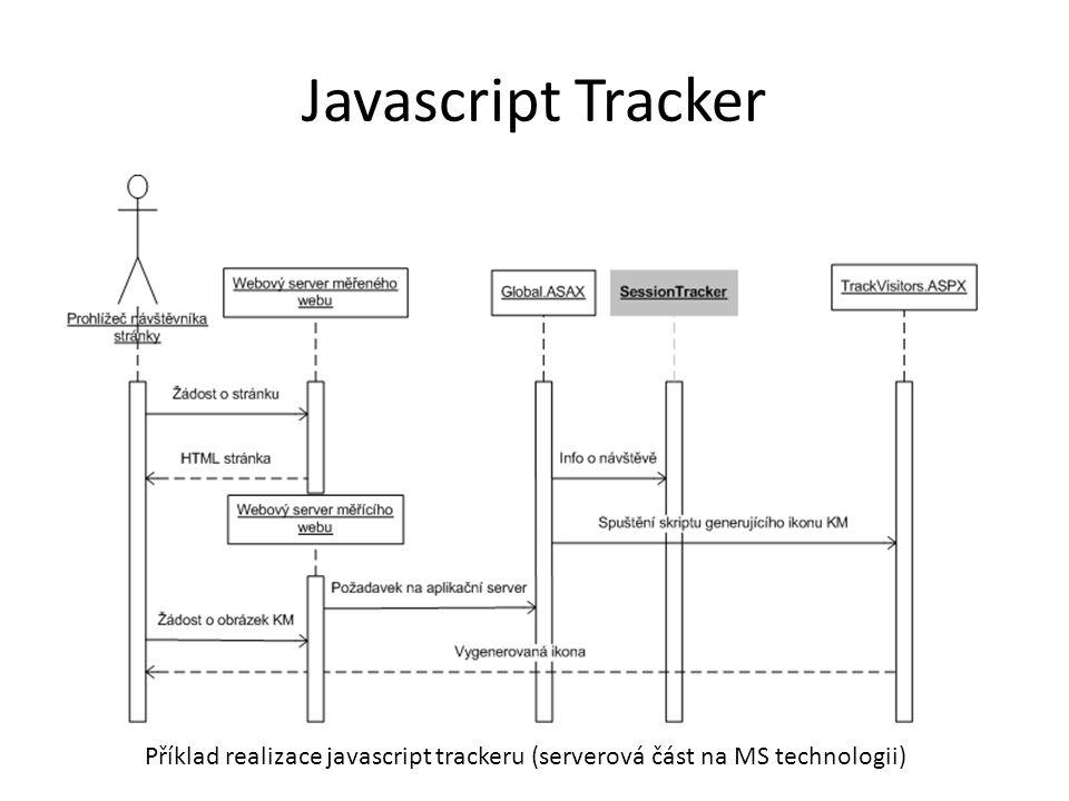 Mechanizmus předávání kliknutí z javascriptu na sledovácí server if ((_userv==0 || _userv==2) && _uSP()) { i[ii]=new Image(1,1); i[ii].src=_ugifpath+ ? + utmwv= +_uwv+s; i[ii].onload=function() { _uVoid(); } } if ((_userv==1 || _userv==2) && _uSP()) { i2[ii]=new Image(1,1); i2[ii].src=_ugifpath2+ ? + utmwv= +_uwv+s+ &utmac = +_uacct+ &utmcc= +c; i2[ii].onload=function() { _uVoid(); } } _ugifpath = http://www.google- analytics.com/_utm.gif Upozornění: stará verze GA