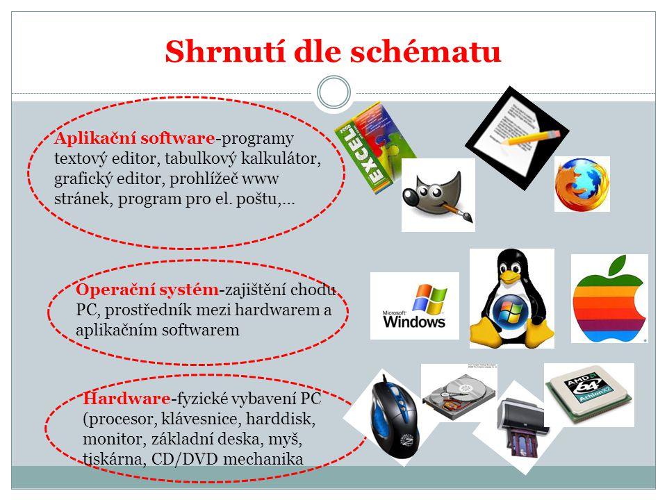 Shrnutí dle schématu Aplikační software-programy textový editor, tabulkový kalkulátor, grafický editor, prohlížeč www stránek, program pro el.