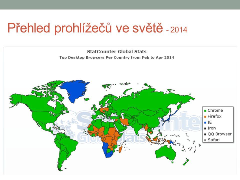 Přehled prohlížečů ve světě - 2014