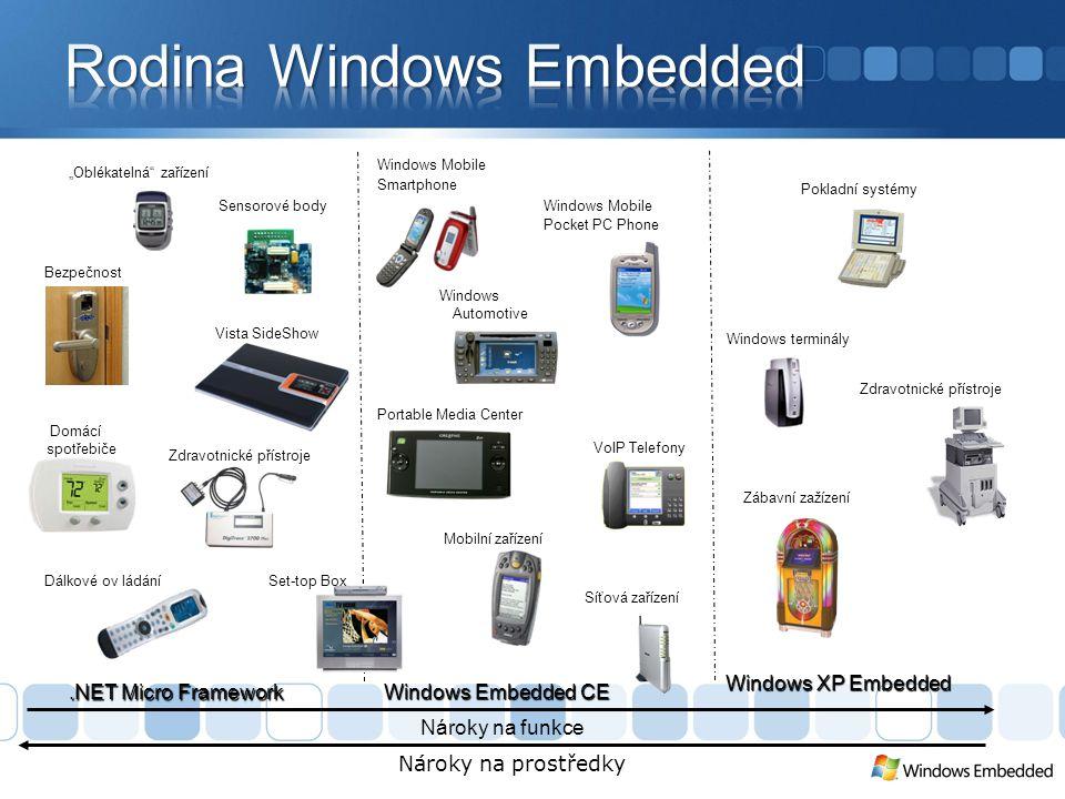 .NET Micro Framework Windows Embedded CE Windows XPe Vzorový produkt Sensorové body, SideShow, Monitoring, Dálkové ovladače, Robotika GPS navigace, PDA, Automotive, Set Top Boxy Tencí klienti, Bankomaty, Kiosky Vlastnosti produktu Malý, Připojený, Nositelný, Grafické UI Připojený, Grafické UI, Server, Prohlížeč, Vzdálený přistup, DirectX Výkon a konektivita PC Velikost 200-400Kb managed code 300Kb + native kernel podle požadavků 40Mb + podle požadavků Napájení Velmi nízká spotřebaNízká spotřebaBěžná spotřeba CPU ARM7, ARM9, Cortex No MMU X86, MIPS, SH4, ARM, nutné MMU X86 Real-time Soft Real-time v řízeném kódu Hard Real-time Real-time (s přidáním komponent třetí strany) Řízený X nativní Řízený Obojí, řízený kód vyžaduje Compact Framework Obojí, řízený kód vyžaduje.NET Framework