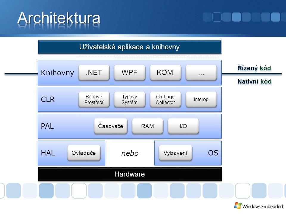 MFWsStack.DLL Vše v řízeném kódu (C#) Základní služby a rozšiřitelné vlastnosti Vytváření vlastních DPWS profilů HTTP a UDP Service Endpoint SOAP message parsers Service dispatchers MTOM procesor XML Service