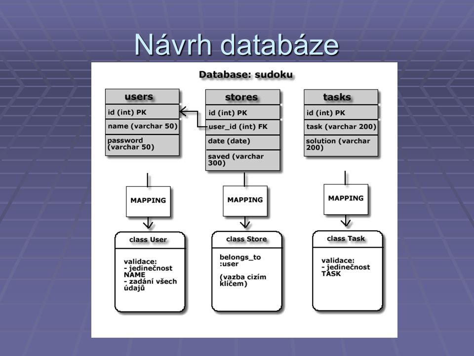 Návrh databáze