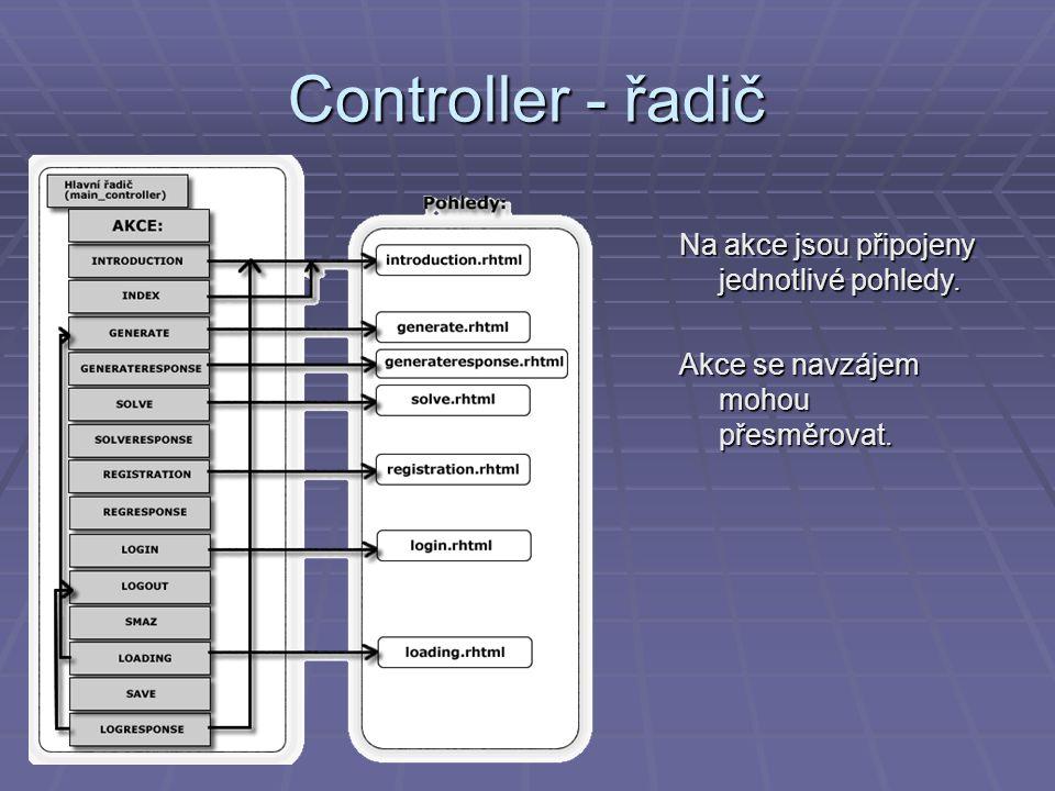 Controller - řadič Na akce jsou připojeny jednotlivé pohledy. Akce se navzájem mohou přesměrovat.