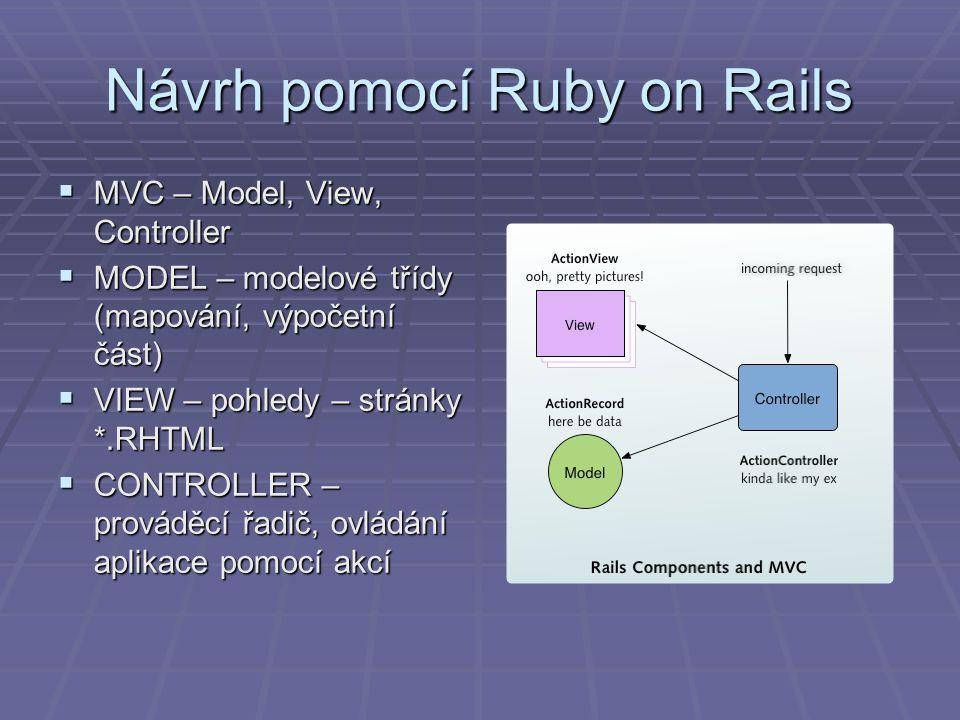 Návrh pomocí Ruby on Rails  MVC – Model, View, Controller  MODEL – modelové třídy (mapování, výpočetní část)  VIEW – pohledy – stránky *.RHTML  CONTROLLER – prováděcí řadič, ovládání aplikace pomocí akcí