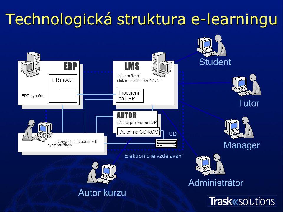 E-learning podnikatelská příležitost pro školství Vaše vzdělávací kapacity Výroba kurzů elearning Technologie eDoceo (?)   Vystavení kurzu v katalogu na veřejném serveru Vyškolení autorů Nabídka Vašich kurzů třetím stranám do intranetu Funkční polotovary kurzů Přístup prostřednictvím voucherů generovanými systémem Přístup prostřednictvím voucherů generovanými systémem