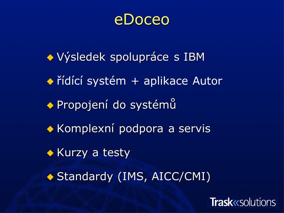 eDoceo architektura   eDoceo tvoří pět základních modulů Administrátor Manažer Tutor Student Pedagog … a externí aplikace Autor   Pouze internetový prohlížeč !