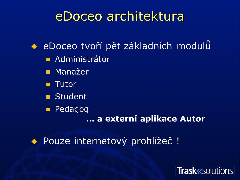 eDoceo server NT, AIX, Linux, Unix … NT, AIX, Linux, Unix … WEBServer  Kurzy Rozhraní pro externí systémy Databáze XML eDoceo JAVA SERVER ERP systém