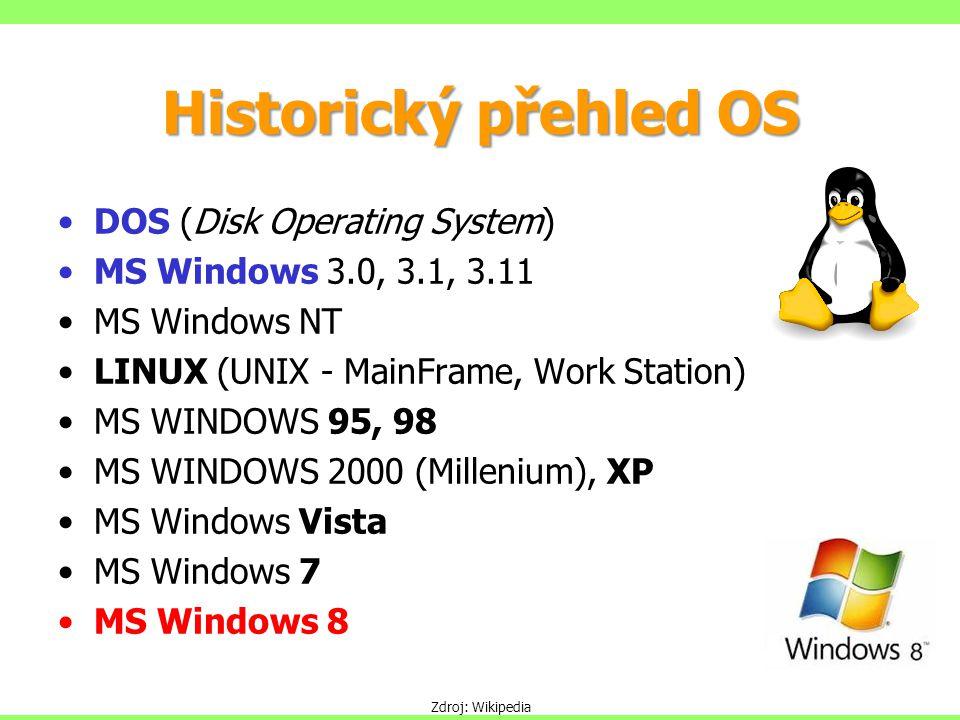Historický přehled OS DOS (Disk Operating System) MS Windows 3.0, 3.1, 3.11 MS Windows NT LINUX (UNIX - MainFrame, Work Station) MS WINDOWS 95, 98 MS WINDOWS 2000 (Millenium), XP MS Windows Vista MS Windows 7 MS Windows 8 Zdroj: Wikipedia