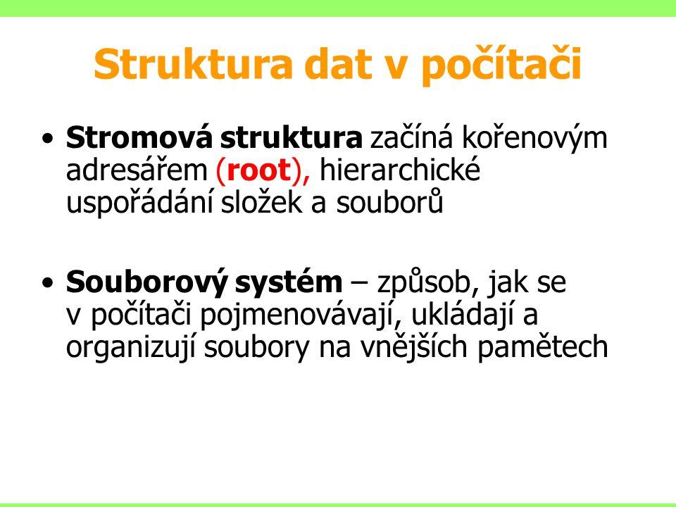 Struktura dat v počítači Stromová struktura začíná kořenovým adresářem (root), hierarchické uspořádání složek a souborů Souborový systém – způsob, jak se v počítači pojmenovávají, ukládají a organizují soubory na vnějších pamětech