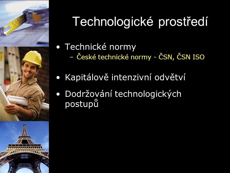 Technologické prostředí Technické normy –České technické normy - ČSN, ČSN ISO Kapitálově intenzivní odvětví Dodržování technologických postupů