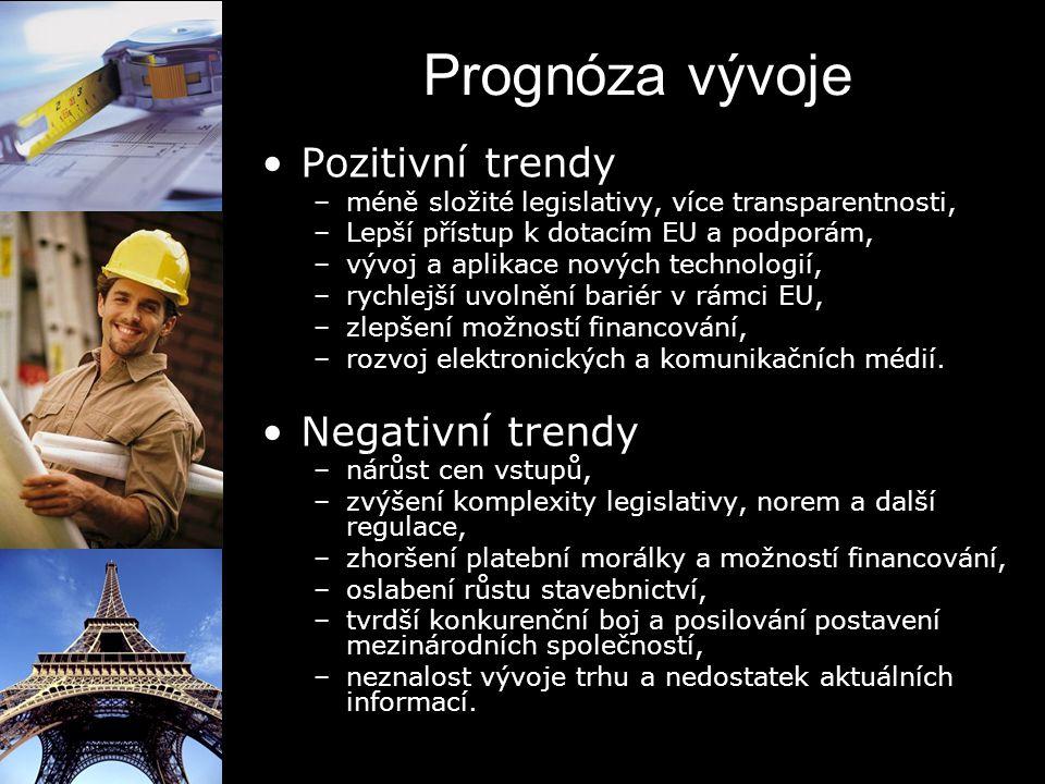 Prognóza vývoje Pozitivní trendy –méně složité legislativy, více transparentnosti, –Lepší přístup k dotacím EU a podporám, –vývoj a aplikace nových te