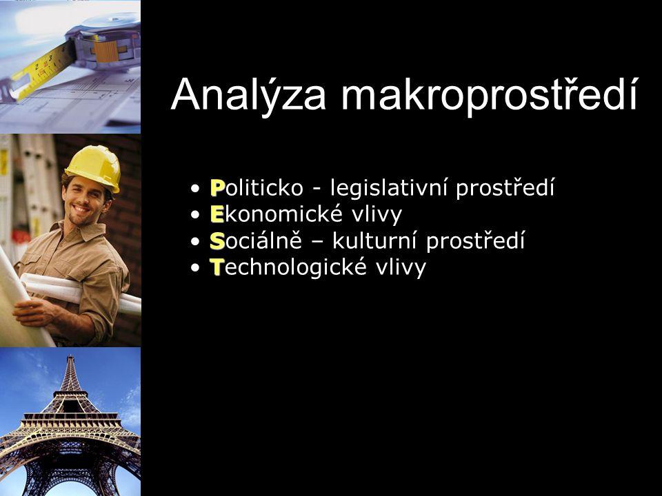Analýza makroprostředí P Politicko - legislativní prostředí E Ekonomické vlivy S Sociálně – kulturní prostředí T Technologické vlivy