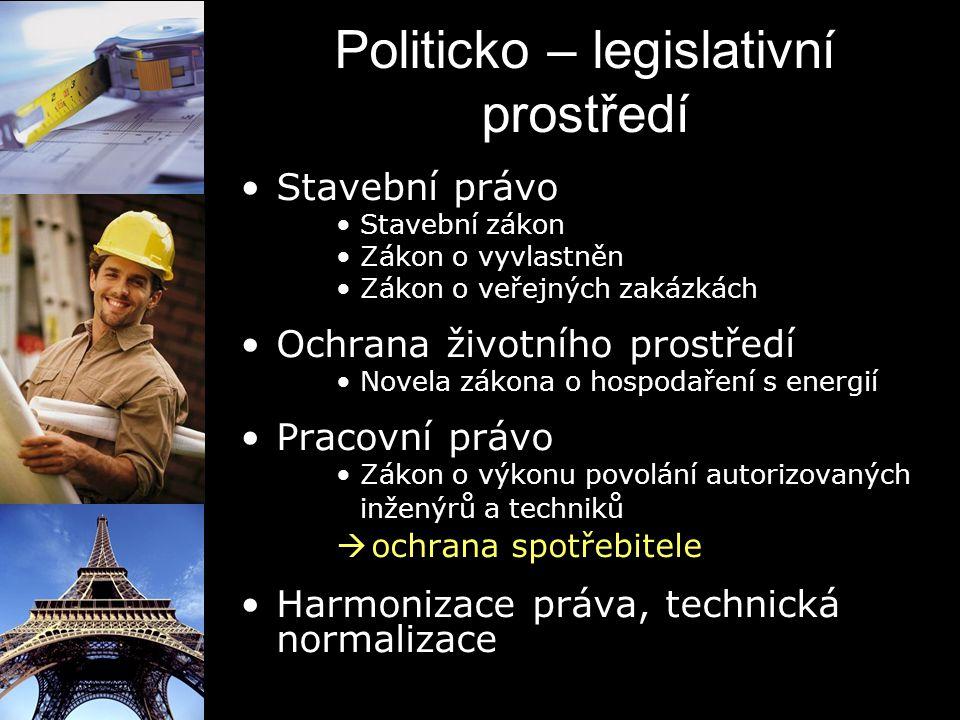 Politicko – legislativní prostředí Stavební právo Stavební zákon Zákon o vyvlastněn Zákon o veřejných zakázkách Ochrana životního prostředí Novela zák
