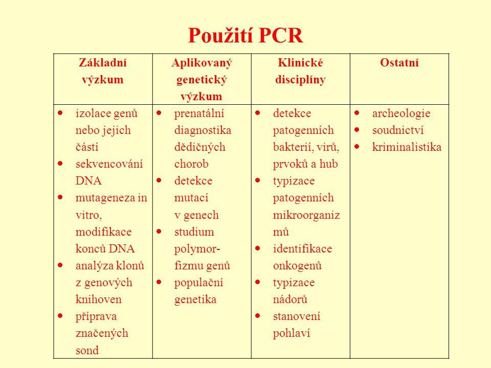 Použití PCR Základní výzkum Aplikovaný genetický výzkum Klinické disciplíny Ostatní  izolace genů nebo jejich částí  sekvencování DNA  mutageneza i