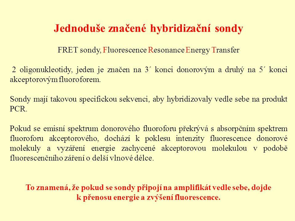 Jednoduše značené hybridizační sondy FRET sondy, Fluorescence Resonance Energy Transfer 2 oligonukleotidy, jeden je značen na 3´ konci donorovým a dru