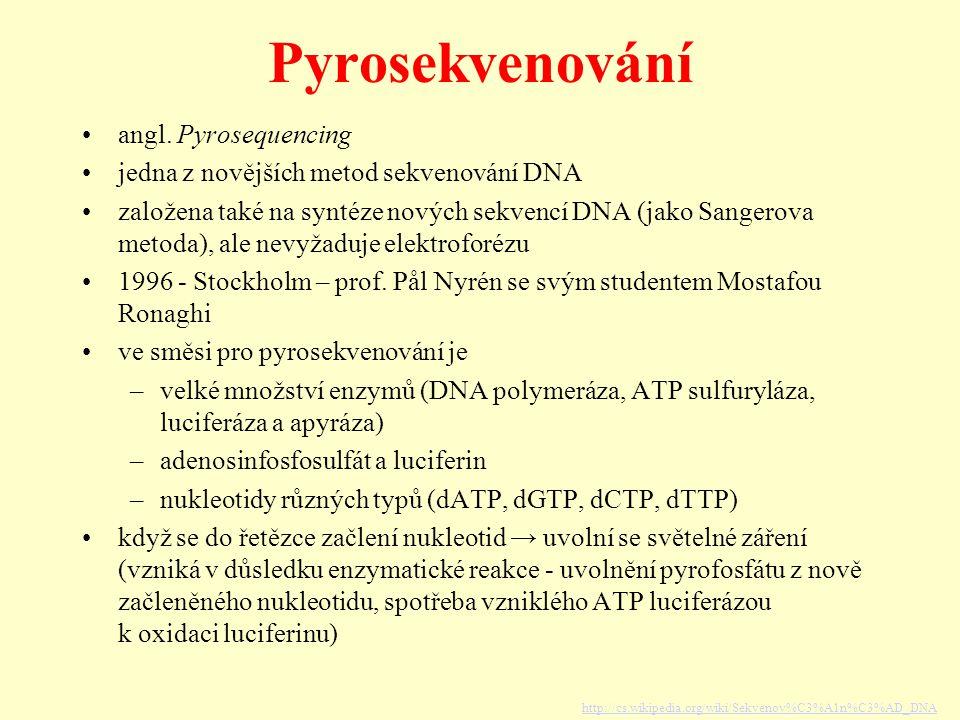Pyrosekvenování angl. Pyrosequencing jedna z novějších metod sekvenování DNA založena také na syntéze nových sekvencí DNA (jako Sangerova metoda), ale