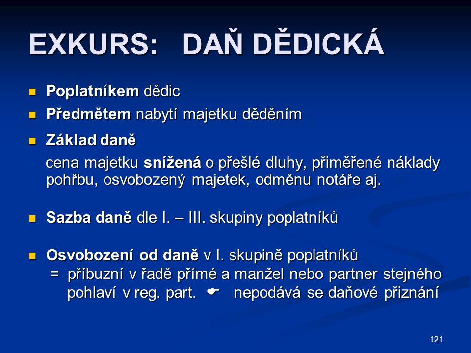 122 LITERATURA Mikeš, Muzikář, Dědické právo. Praha 2007. 3 Svoboda, Dědické právo. Praha 1946. 3