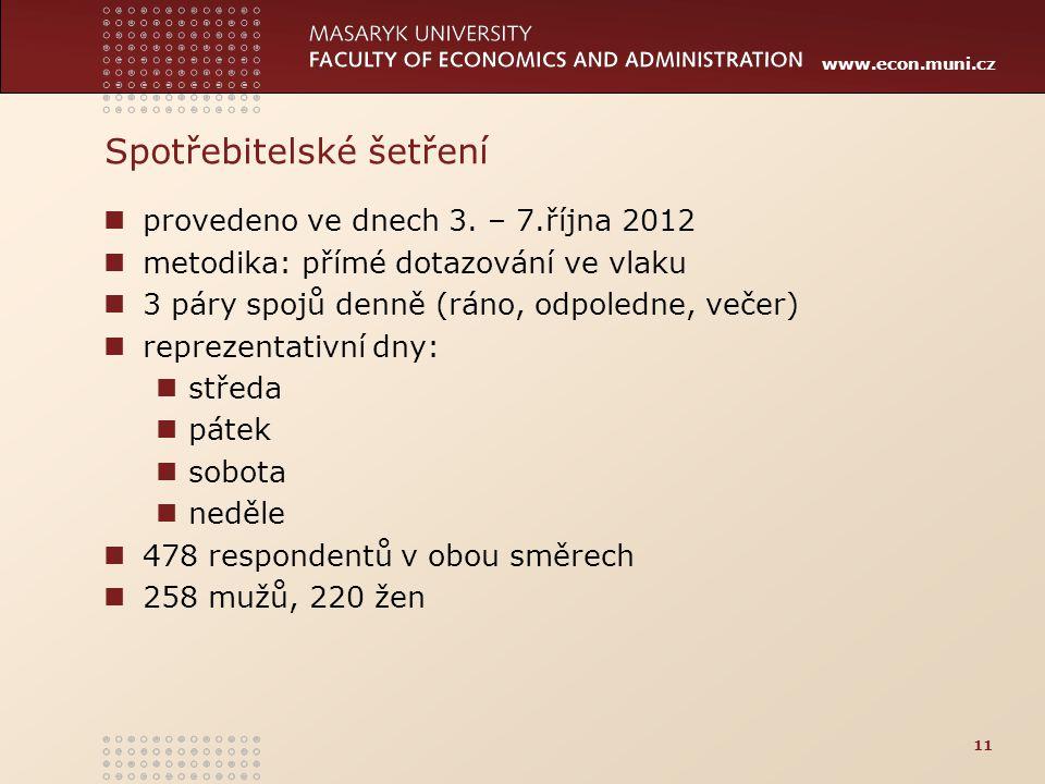 www.econ.muni.cz Spotřebitelské šetření provedeno ve dnech 3. – 7.října 2012 metodika: přímé dotazování ve vlaku 3 páry spojů denně (ráno, odpoledne,