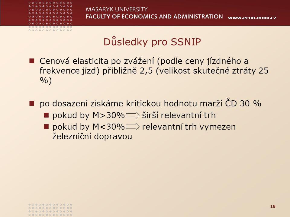 www.econ.muni.cz Důsledky pro SSNIP 18 Cenová elasticita po zvážení (podle ceny jízdného a frekvence jízd) přibližně 2,5 (velikost skutečné ztráty 25