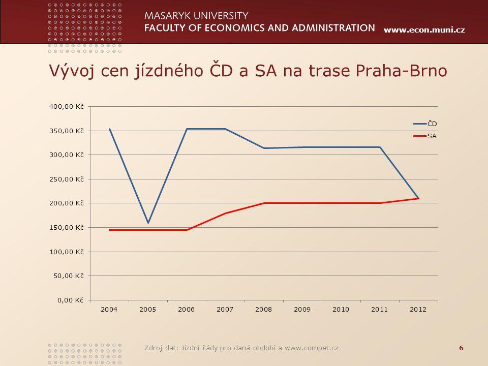 www.econ.muni.cz Vývoj cen jízdného ČD a SA na trase Praha-Brno Zdroj dat: Jízdní řády pro daná období a www.compet.cz6