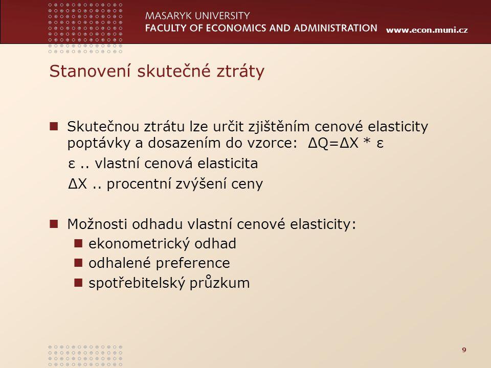 www.econ.muni.cz Stanovení skutečné ztráty Skutečnou ztrátu lze určit zjištěním cenové elasticity poptávky a dosazením do vzorce: ΔQ=ΔX * ε ε.. vlastn