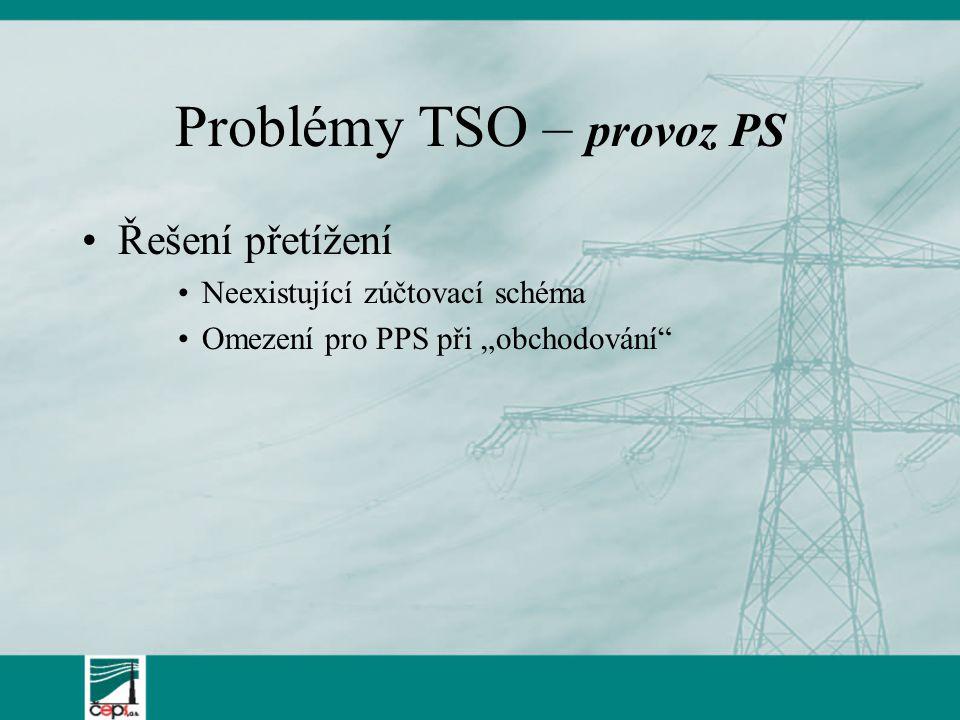 """Problémy TSO – provoz PS Řešení přetížení Neexistující zúčtovací schéma Omezení pro PPS při """"obchodování"""